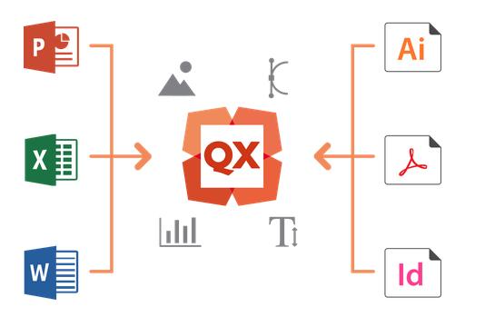 QuarkXPress_Publishing and Printing_Graphic Publishing_COGITO
