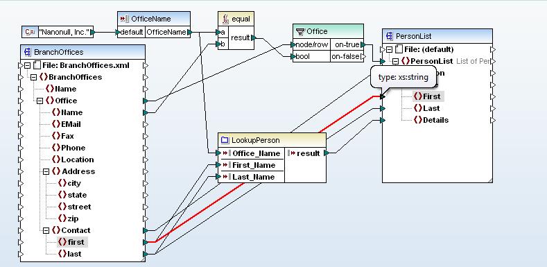 Altova MapForce_Develop Controls_Develop Controls