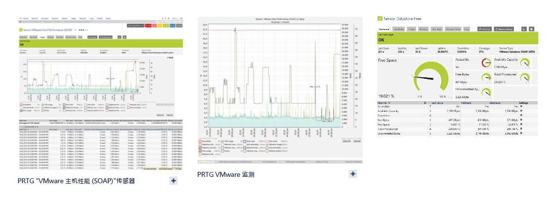 PRTG VMware monitoring__Network Asset and Audit_COGITO