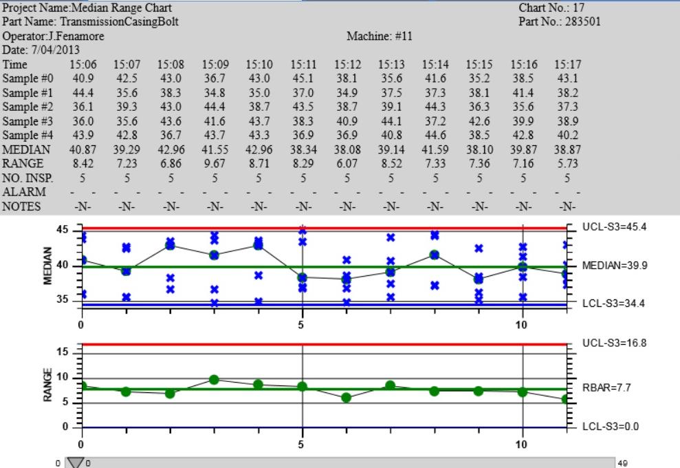 C Chart Template | Qcspc Control Chart Tools For Javascript Develop Controls Develop