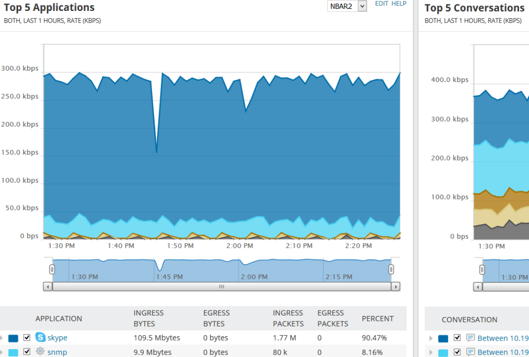 SolarWinds Network Bandwidth Analyzer Pack__Network Asset