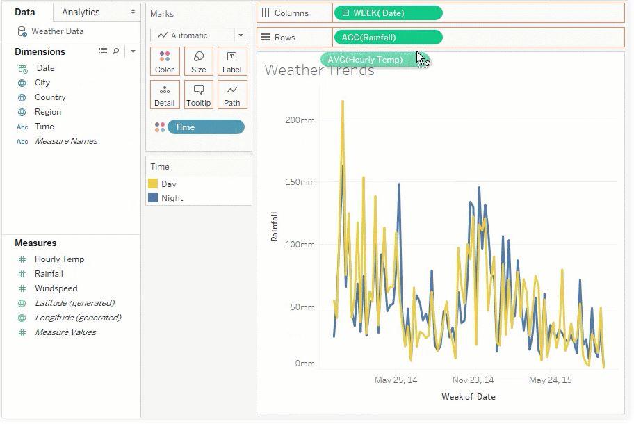 Tableau Desktop_Data Analysis_Statistical analysis _COGITO SOFTWARE