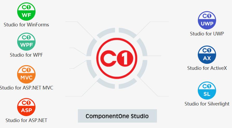 ComponentOne Enterprise_Develop Controls_Develop Controls